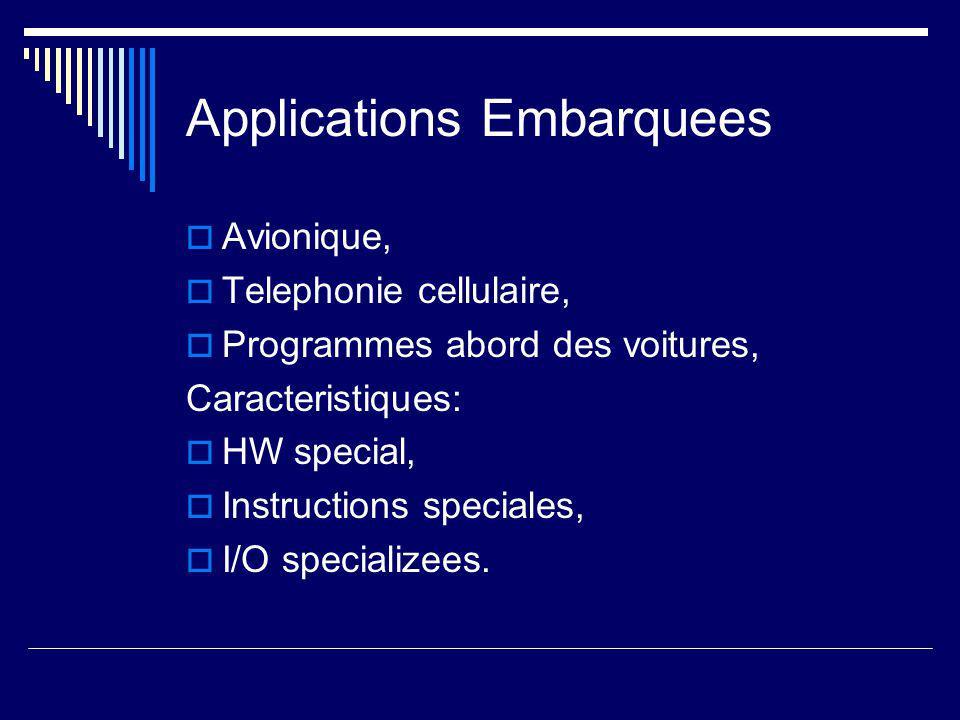 Applications PC  Marche ouvert avec l'emergence du PC.