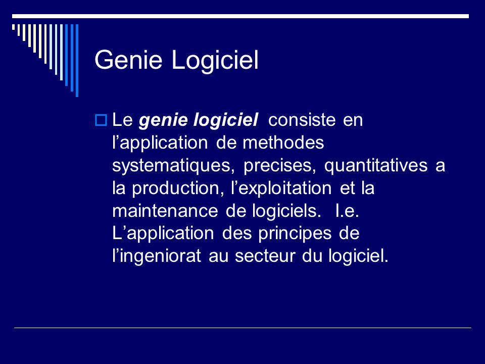 GL: une discipline differente d'ingeniorat  Nature du produit.