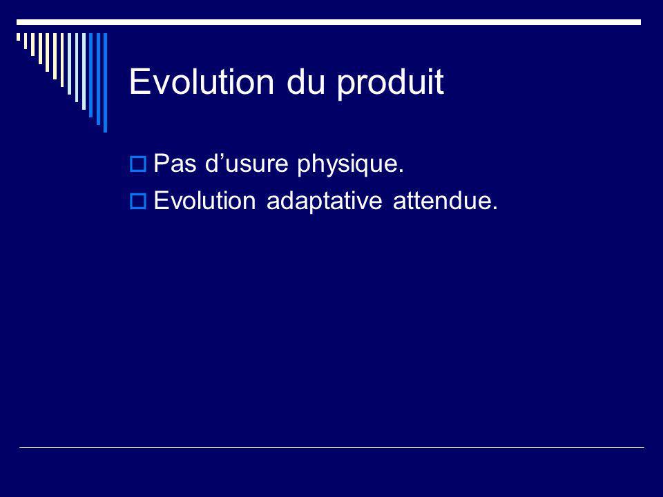 Structure de Cout Voiture  Conception:  Fabrication: Logiciel  Conception:  Fabrication: