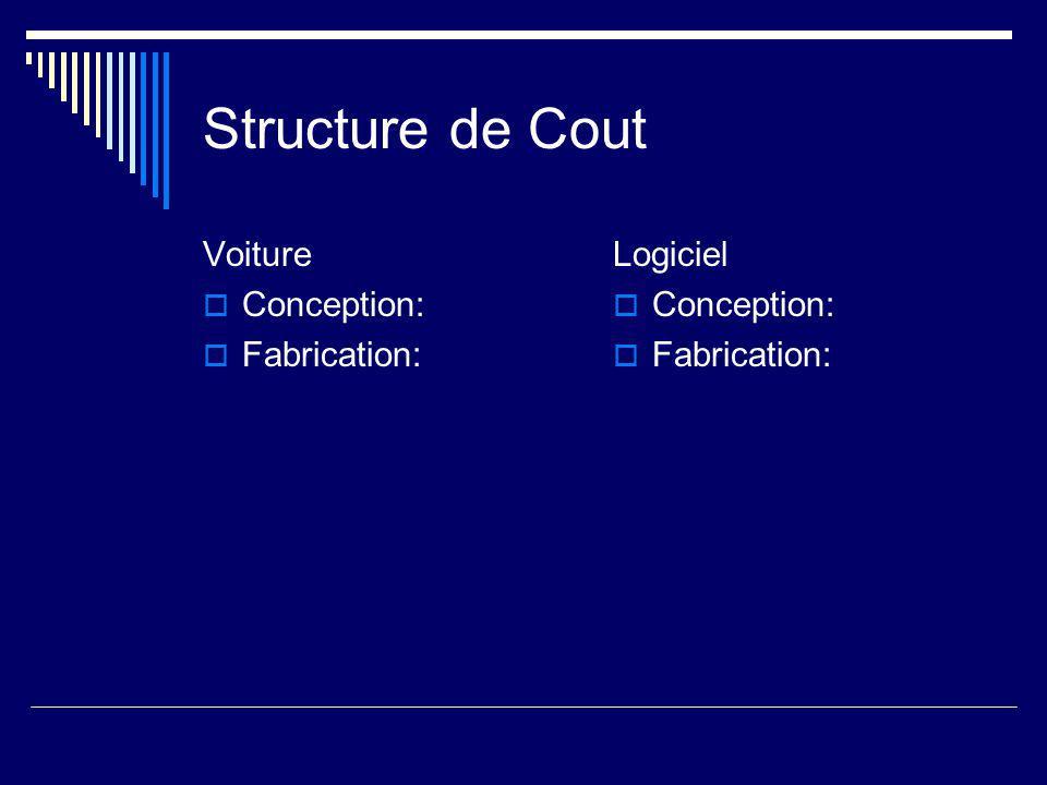 Cout Unitaire Produit classique  Cout de 1000 unites  Vs 1000 cout de 1 unite.