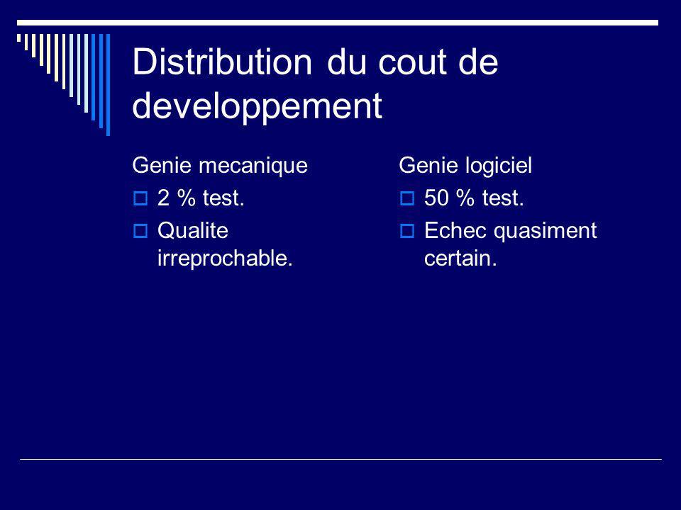 Standards de qualite Genie mecanique  Assurance de qualite.