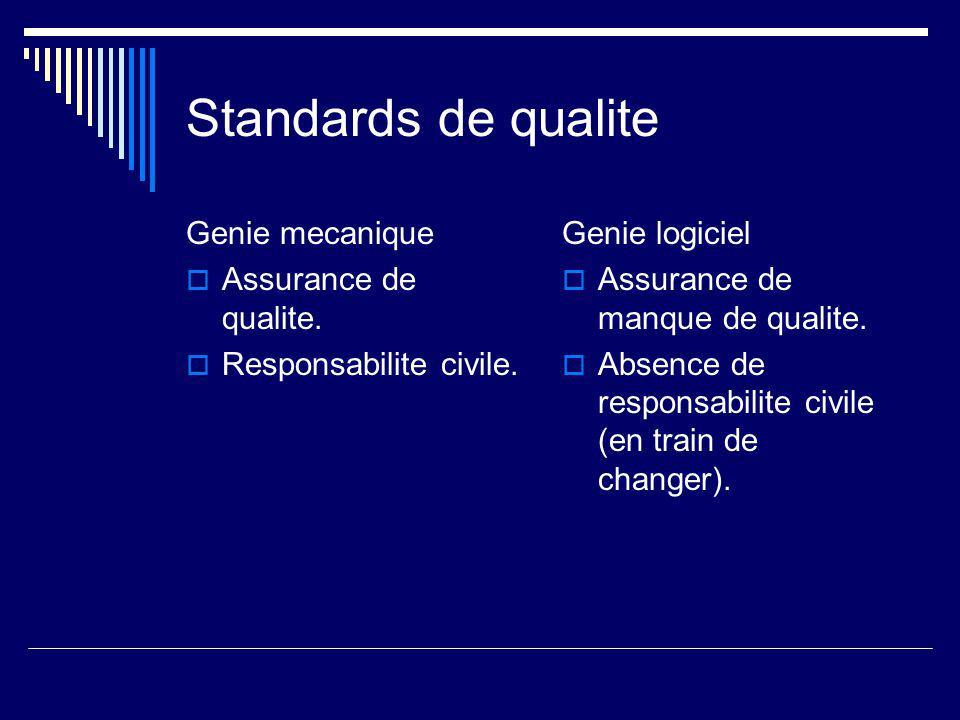 Absence d'architecture standard Genie mecanique Chassis Carrosserie Moteur Boite a vitesse Freins Direction Roues ventilation Genie logiciel ????