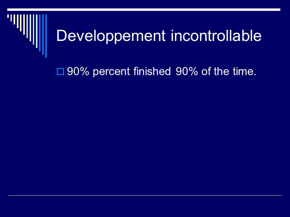 Specificite des programmeurs  Profil de motivation special.