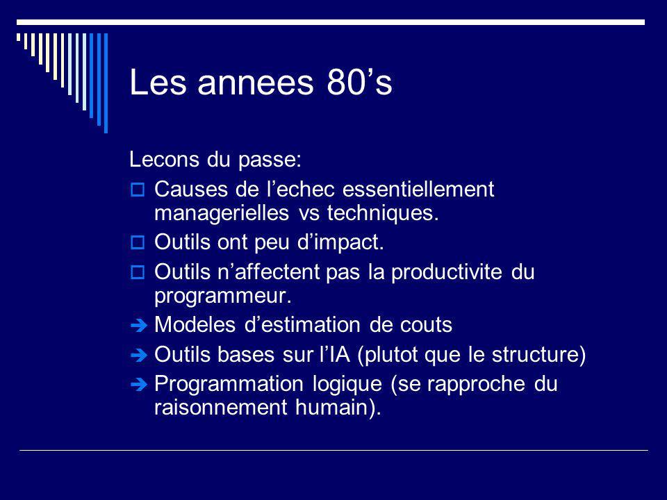 Les annees 90 Trois idees cles caracterisent cette periode:  Reutilisation.