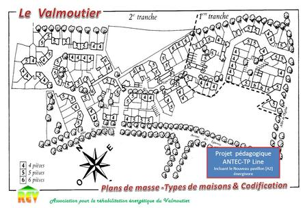 Plans de masse -Types de maisons & Codification