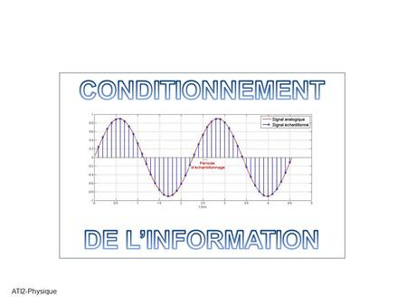 CONDITIONNEMENT DE L'INFORMATION