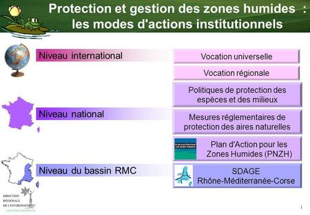 1 Protection et gestion des zones humides : les modes d'actions institutionnels Niveau international Niveau national Niveau du bassin RMC Vocation universelle.
