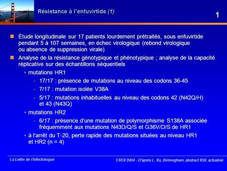 La Lettre de lInfectiologue Résistance à lenfuvirtide (1) CROI 2004 - D'après L. Xu, Birmingham, abstract 659, actualisé Étude longitudinale sur 17 patients.