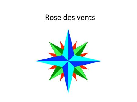Rose des vents.