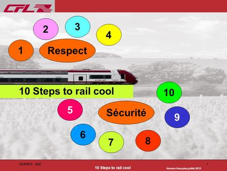 Respect Steps to rail cool 5 Sécurité