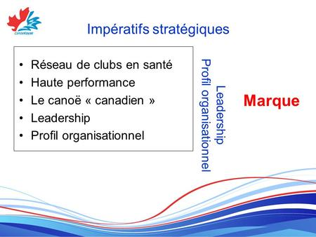 Impératifs stratégiques Réseau de clubs en santé Haute performance Le canoë « canadien » Leadership Profil organisationnel Leadership Profil organisationnel.