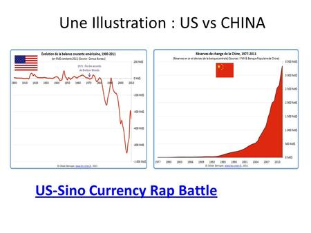 Une Illustration : US vs CHINA US-Sino Currency Rap Battle.