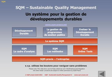 SQM © SQM-praxis GmbH 2002 SQM - Sustainable Quality Management ® www.sqm-praxis.net Développement Durable Please note: This slide show can be freely utilsed.