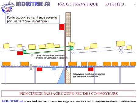 INDUSTRIE sa  Tel : 0033(0)3-82-56-99-99 Fax : 03-82-56-98-98 PROJET TRANSITIQUE PJT/061213 : PRINCIPE DE PASSAGE.