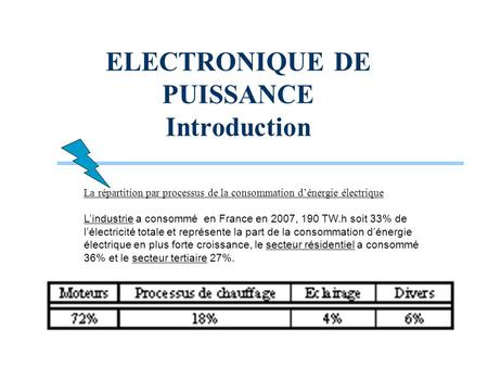 ELECTRONIQUE DE PUISSANCE Introduction