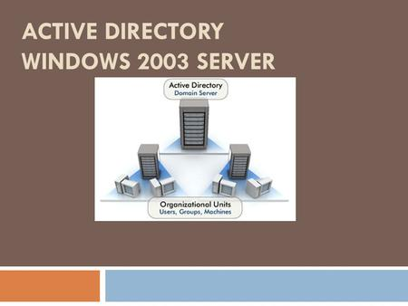ACTIVE DIRECTORY WINDOWS 2003 SERVER. Plan Introduction Quelques définitions importantes Linstallation et la gestion dActive Directory Configuration du.