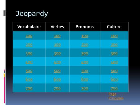 Jeopardy Vocabulaire Verbes Pronoms Culture