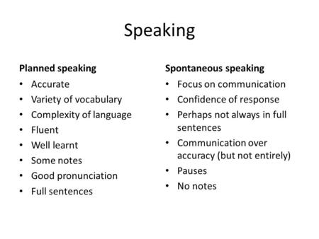 Speaking Planned speaking Accurate Variety of vocabulary Complexity of language Fluent Well learnt Some notes Good pronunciation Full sentences Spontaneous.