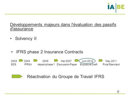# IFRS phase 2 Insurance Contracts 20032004 2005 Mai 2007 Juin 2010 May 2011 ED5IFRS4 départ phase 1 Discussion Paper Exposure Draft Final Standard Développements.