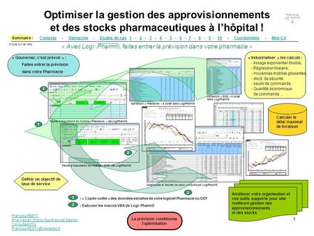 La prévision conditionne l'optimisation