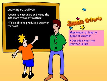 Success Criteria Learning objectives