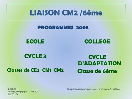 LIAISON CM2 /6ème ECOLE CYCLE 3 COLLEGE CYCLE D'ADAPTATION