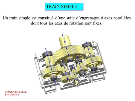 TRAIN SIMPLE Un train simple est constitué dune suite dengrenages à axes parallèles dont tous les axes de rotation sont fixes. ECOLE VIRTUELLE TUNISIENNE.