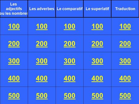 Les adjectifs ou les nombres Les adverbes Le comparatif Le superlatif