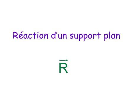Réaction d'un support plan