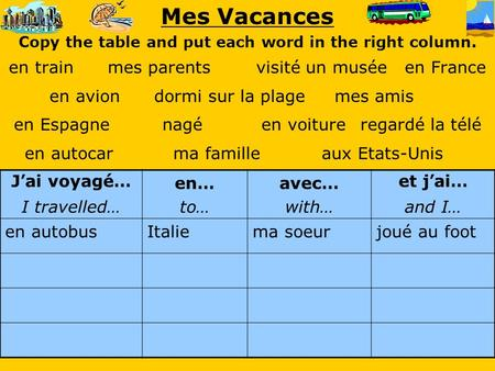 Mes Vacances Copy the table and put each word in the right column. en trainmes parentsvisité un muséeen France en avion dormi sur la plage mes amis en.