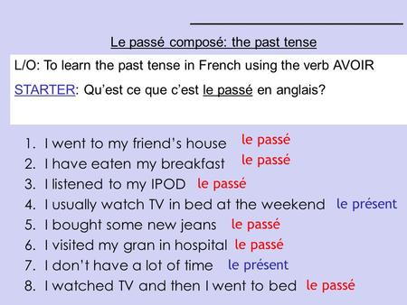 ____________________________ Le passé composé: the past tense STARTER: Copy the verb AVOIR and write the English L/O: To learn the past tense in French.
