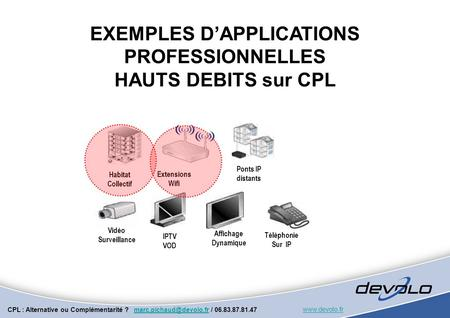 EXEMPLES D'APPLICATIONS PROFESSIONNELLES