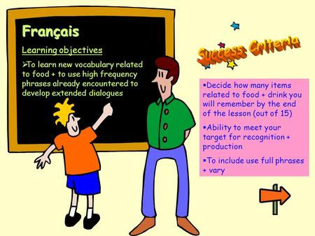 Success Criteria Français Learning objectives