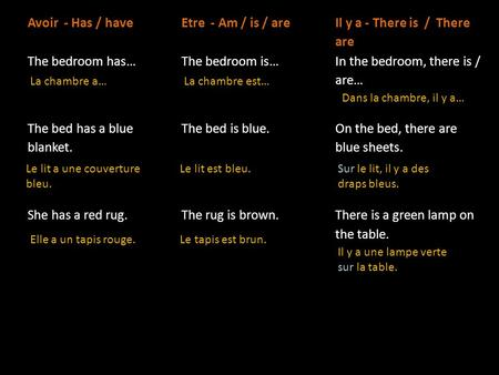 Avoir - Has / haveEtre - Am / is / are Il y a - There is / There are The bedroom has…The bedroom is… In the bedroom, there is / are… The bed has a blue.