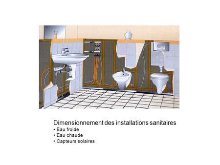 Dimensionnement des descentes d eau pluviale ppt video for Gobet meubles