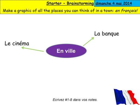 Starter – Brainstorming Make a graphic of all the places you can think of in a town: en français! dimanche 4 mai 2014 En ville Le cinéma La banque Ecrivez.