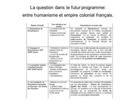La question dans le futur programme: entre humanisme et empire colonial français.