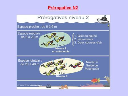 Prérogative N2. Prérogatives Notions de physique.
