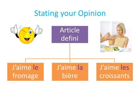 Stating your Opinion Article defini Jaime le fromage Jaime la bière Jaime les croissants.