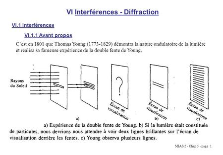 VI Interférences - Diffraction