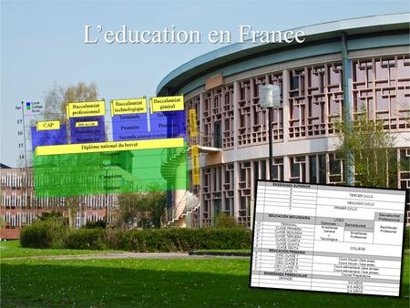 L'education en France.