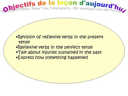 Revision of reflexive verbs in the present tense Reflexive verbs in the perfect tense Talk about injuries sustained in the past Express how something happened.