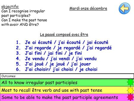 Objectifs: Can I recognise irregular past participles? Can I make the past tense with avoir AND être? Mardi onze décembre Le passé composé avec être All.