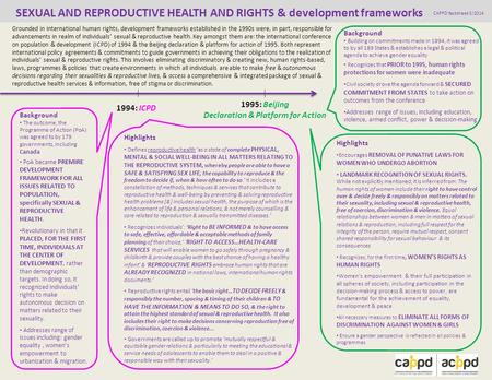 SEXUAL AND REPRODUCTIVE HEALTH AND RIGHTS & development frameworks CAPPD factsheet 3/2014 Grounded in international human rights, development frameworks.