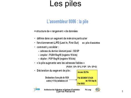 Cours microprocesseur 8086