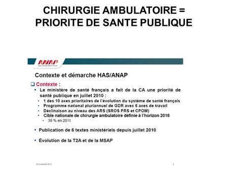 CHIRURGIE AMBULATOIRE = PRIORITE DE SANTE PUBLIQUE.