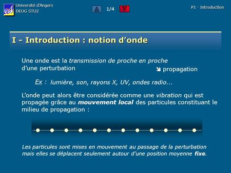 Université dAngers DEUG STU2 P1 - Introduction I - Introduction : notion donde Une onde est la transmission de proche en proche dune perturbation propagation.