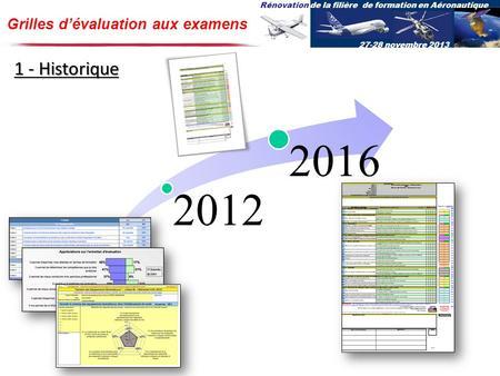 R novation de la fili re de formation en a ronautique - Grille d evaluation des competences professionnelles ...