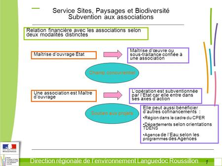 1 Service Sites, Paysages et Biodiversité Subvention aux associations Direction régionale de lenvironnement Languedoc Roussillon Relation financière avec.