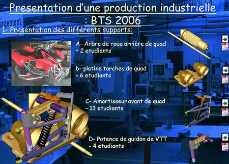 Presentation d'une production industrielle : BTS 2006